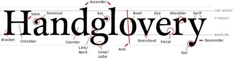 typography jargon understanding and choosing the best typeface top design magazine web design and digital content