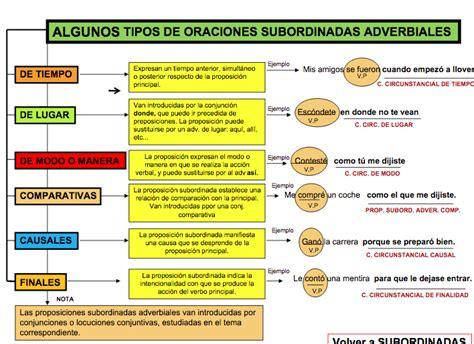 videoblog sintaxis f cil ejercicios de oraciones subordinadas oraciones subordinadas sustantivas parte 2 de 2 quot que