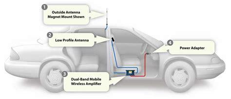 amazoncom wilson electronics mobile  kit retail