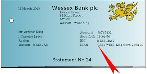 bank account country code international bank account number wikiwand