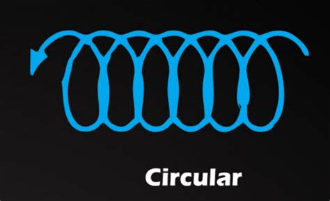Circular Pattern Welding | welding techniques