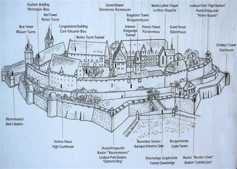 castle diagram diagram castle diagram with labels