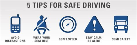 7 Tips For Being A Safe Driver On The Road by Driving Tips