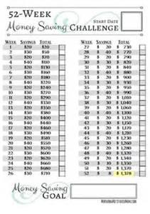 1000 ideas about money challenge on 52 week