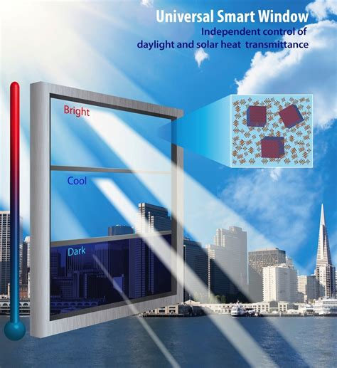 smart glass smart glass blocks light adjusting to wavelengths on