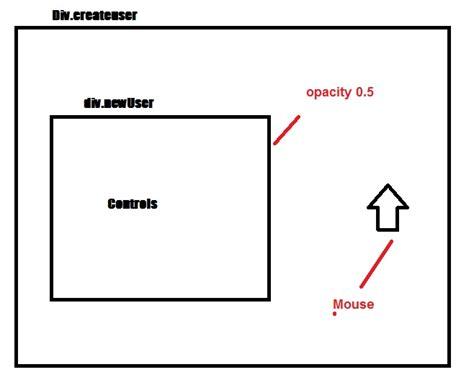 div opacity how i get a div opacity effect if i a mouseover