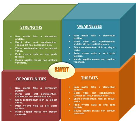 swot analysis template word free 40 free swot analysis templates in word demplates
