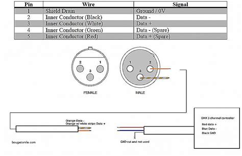 5 pin dmx wiring diagram wiring diagram with description