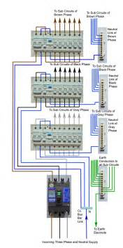 diy wiring a three phase consumer unit distribution board and wiring diagrams