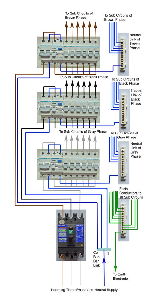 diy wiring a three phase consumer unit distribution board