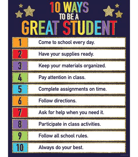 How To Be A Student glitter 10 ways to be a great student chart grade pk 5