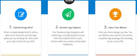 design a logo steps how to create business logo in budget top 2 websites