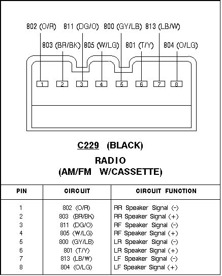 1996 ford explorer radio wiring diagram i need the wiring diagram for a 1996 ford explorer radio