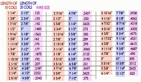 Garage Door Size Chart by How To Measure Your Garage Door Torsion