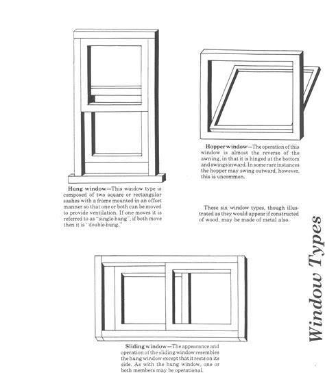 different types of architectural styles window styles architecture www imgkid com the image
