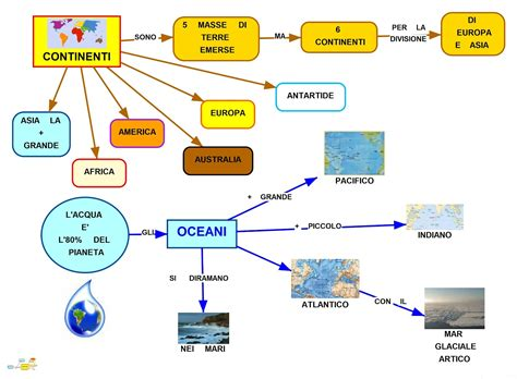 scienze della formazione primaria senza test d ingresso mappa concettuale continenti e oceani studentville