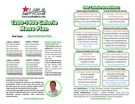 protein 7 day diet plan 1200 calorie diet menu for 7 days best diet solutions