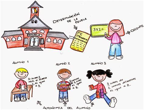 imagenes de intituciones educativas leip modulo iii quot instituciones educativas y formaci 243 n del