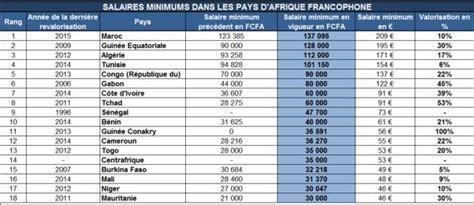 salaire minima fntp 2016 le classement des salaires minimum en afrique la