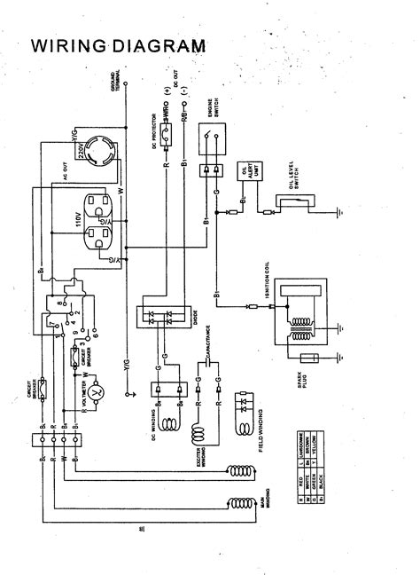 honda eu3000 generator wiring diagram honda eu3000is