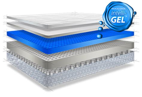 Intellibed Mattress Reviews by How I Beat Insomnia A Lesson On Mattresses Home Stories A To Z