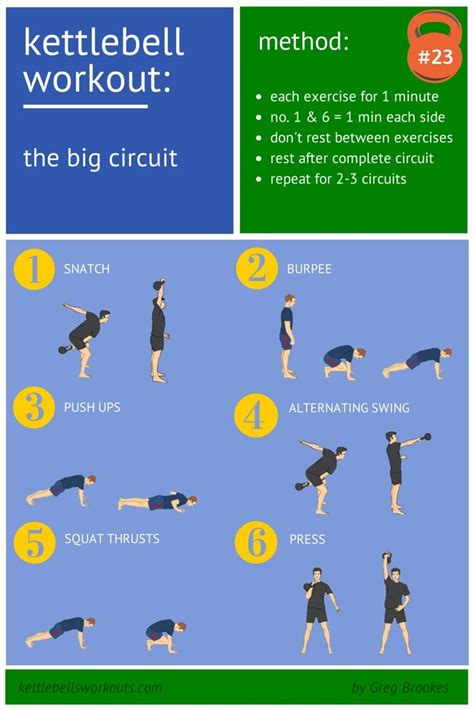 kettlebell swing workout routine best 25 squat thrust ideas on pinterest lean body