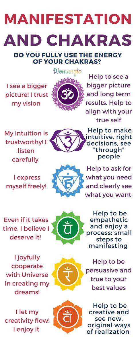 solar plexus chakra the 25 best daily meditation ideas on pinterest