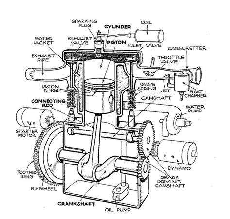 layout of head work flathead motor design motorcycles pinterest cars
