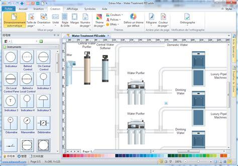 diagramme de flux de processus gratuit sch 233 ma de proc 233 d 233 diagramme pfd