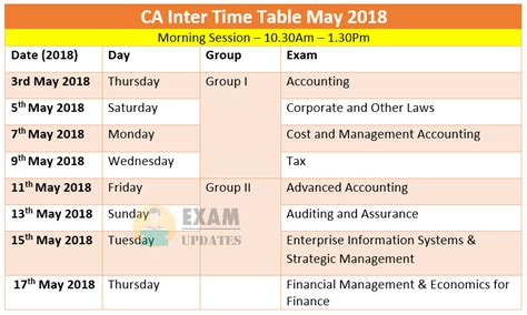 Mba Exams 2018 Dates by Ca Inter Time Table May 2018 New Revised Ca Course