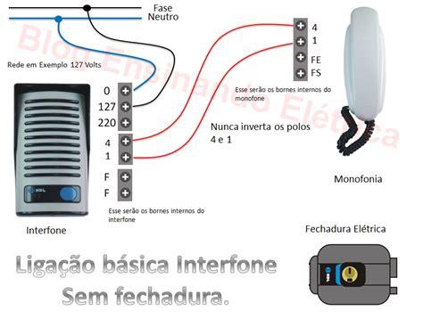 qual a diferena entre porteiro e controlador de acesso 5 maneiras de voc 234 ligar um interfone porteiro eletr 244 nico