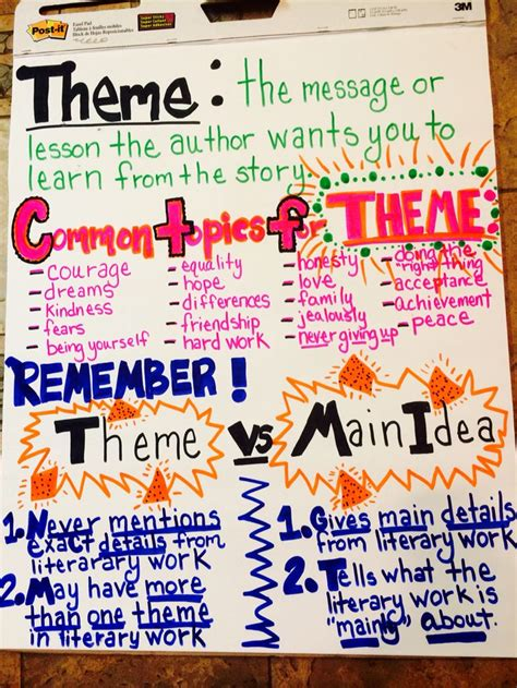 major themes in diasporic literature 29 best images about literary essay on pinterest