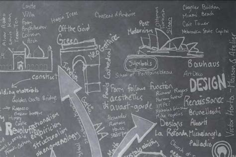 design thinking company why design thinking can contribute to a growing business