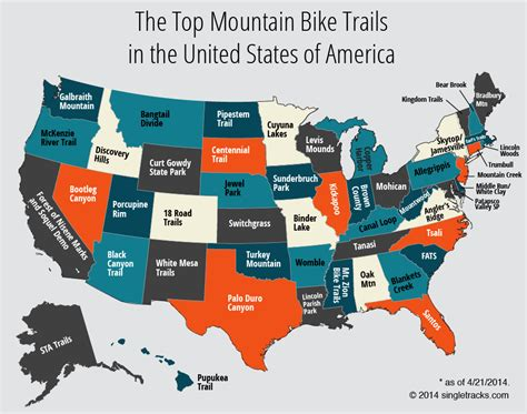 best state for the top mountain bike trails in the usa state by state unofficial networks