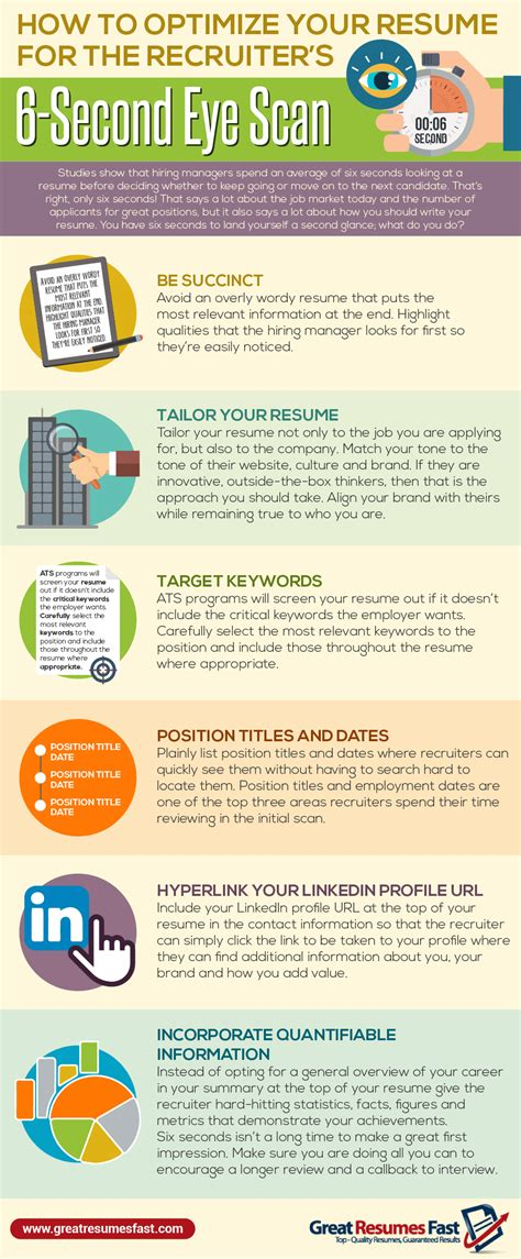 great resumes fast reviews infographic resume templates word writing a cv resume tips
