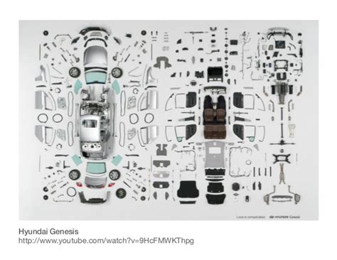 Industrial Design For Manufacturing | overview of design manufacturing and role of