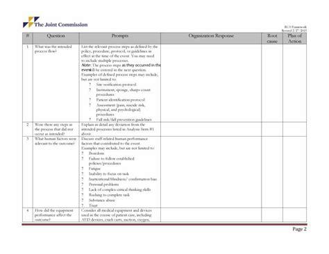 analysis templates 28 free word excel pdf format download
