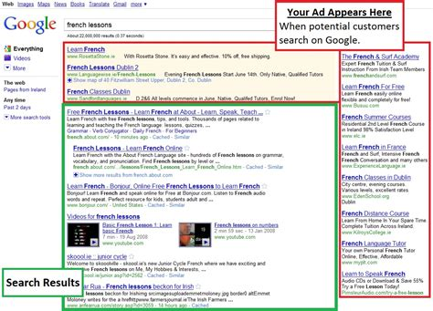 Ad Search How To Understand Adwords Redfly Marketing Dublin Ireland
