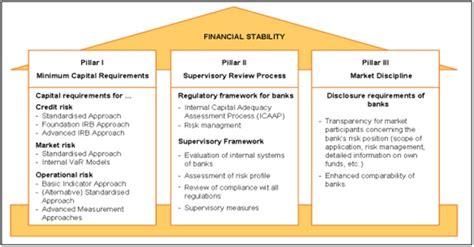 Credit Value Adjustment Formula Credit Valuation Adjustment Formula