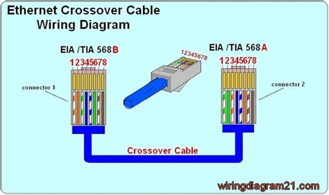 rj45 ethernet cable wiring diagram house electrical