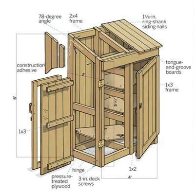 build  garden tools shed diy projects garden