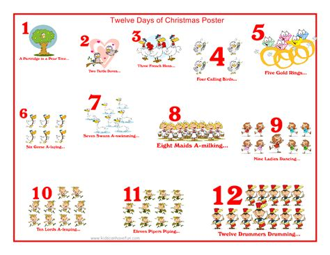 187 12 days of christmas poster otb online journal of