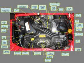 idiot s guide to the 964 engine compartment rennlist porsche discussion forums