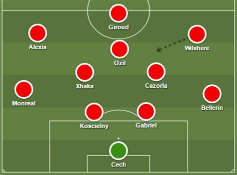 arsenal formation 3 ways arsenal s midfield could line up with xhaka s
