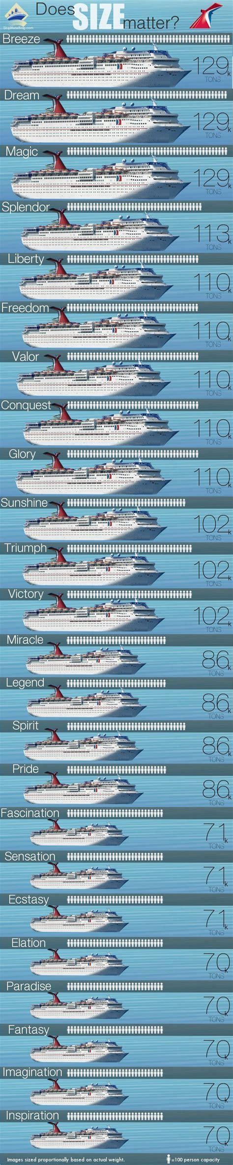 best 25 biggest cruise ship ideas on pinterest best 25 carnival cruise triumph ideas on pinterest