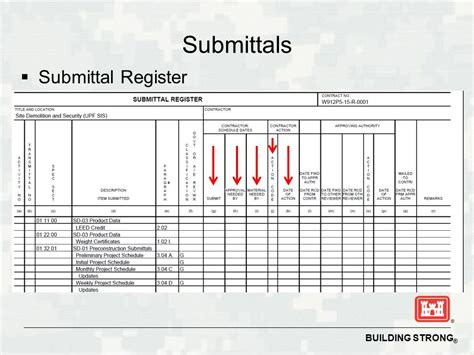 Usace Submittal Register Template Succeeding On Usace Construction Contracts Ppt Download