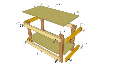 woodworking bench plans  kids workbench plans