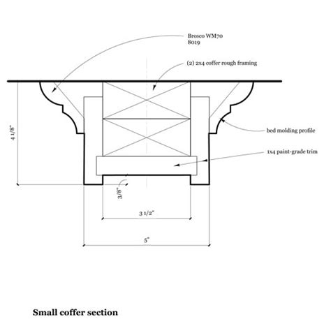 Coffered Ceiling Dimensions The World S Catalog Of Ideas