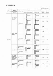 Таблица соединений с аммиаком