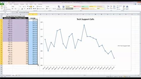 excel 2010 tutorial 13 line chart youtube how to insert standard deviation in excel graph 2010 how